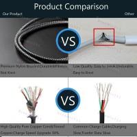 Низкопрофильный кабель TIEGEM Micro Usb 2A USB 3.1 - 480Mbps нейлон (1 метр)